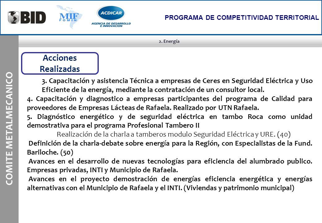 2. Energía COMITE METALMECANICO PROGRAMA DE COMPETITIVIDAD TERRITORIAL Acciones Realizadas 3. Capacitación y asistencia Técnica a empresas de Ceres en