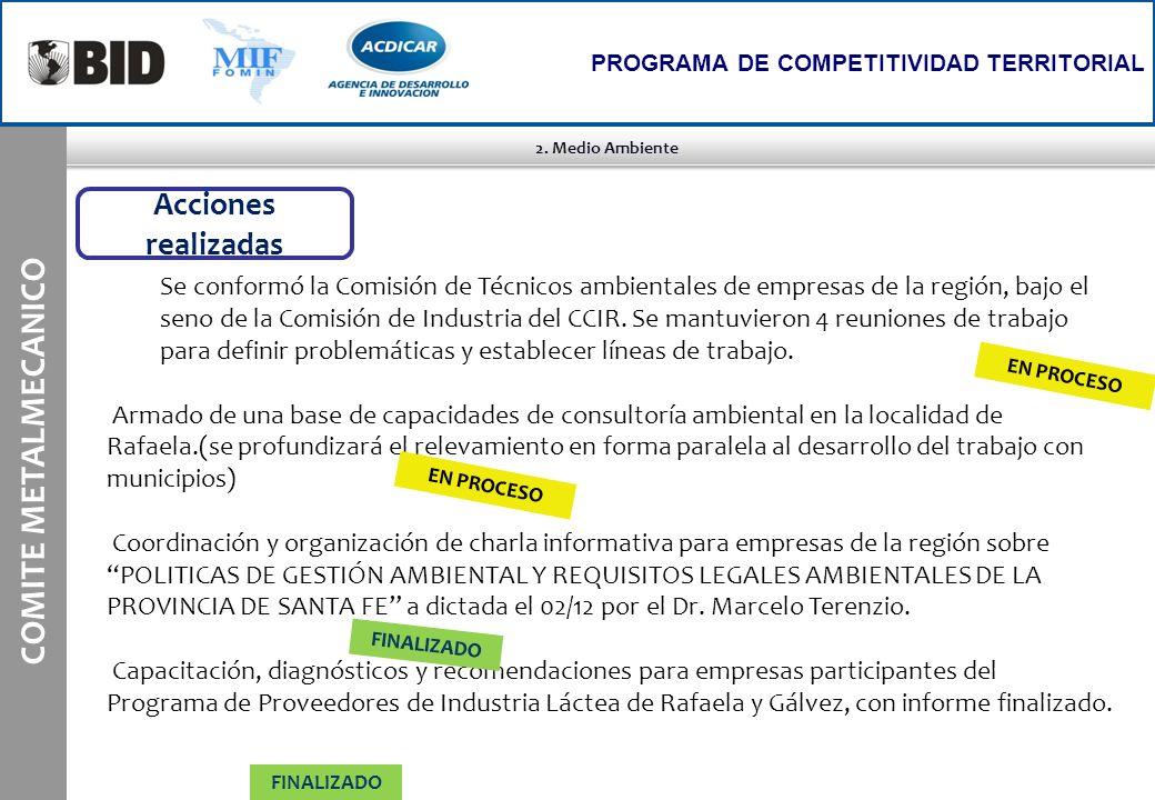 2. Medio Ambiente COMITE METALMECANICO PROGRAMA DE COMPETITIVIDAD TERRITORIAL Acciones realizadas Se conformó la Comisión de Técnicos ambientales de e