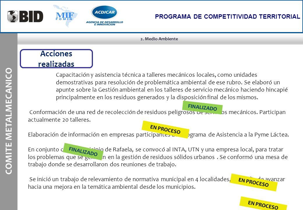 2. Medio Ambiente COMITE METALMECANICO PROGRAMA DE COMPETITIVIDAD TERRITORIAL Acciones realizadas Capacitación y asistencia técnica a talleres mecánic