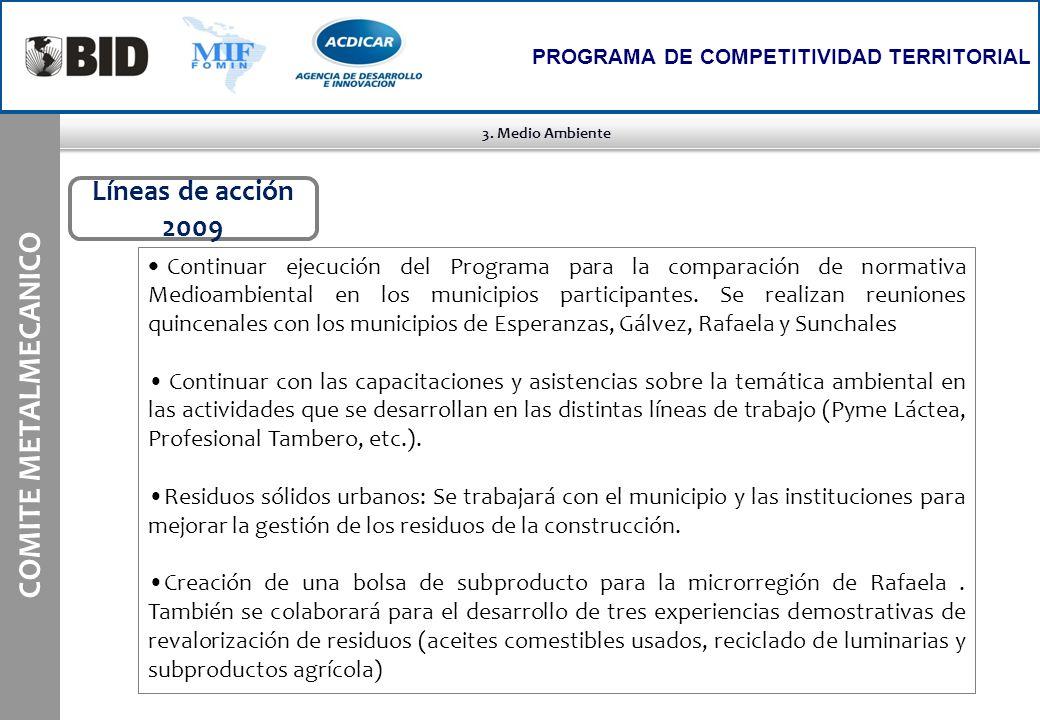 3. Medio Ambiente COMITE METALMECANICO PROGRAMA DE COMPETITIVIDAD TERRITORIAL Continuar ejecución del Programa para la comparación de normativa Medioa