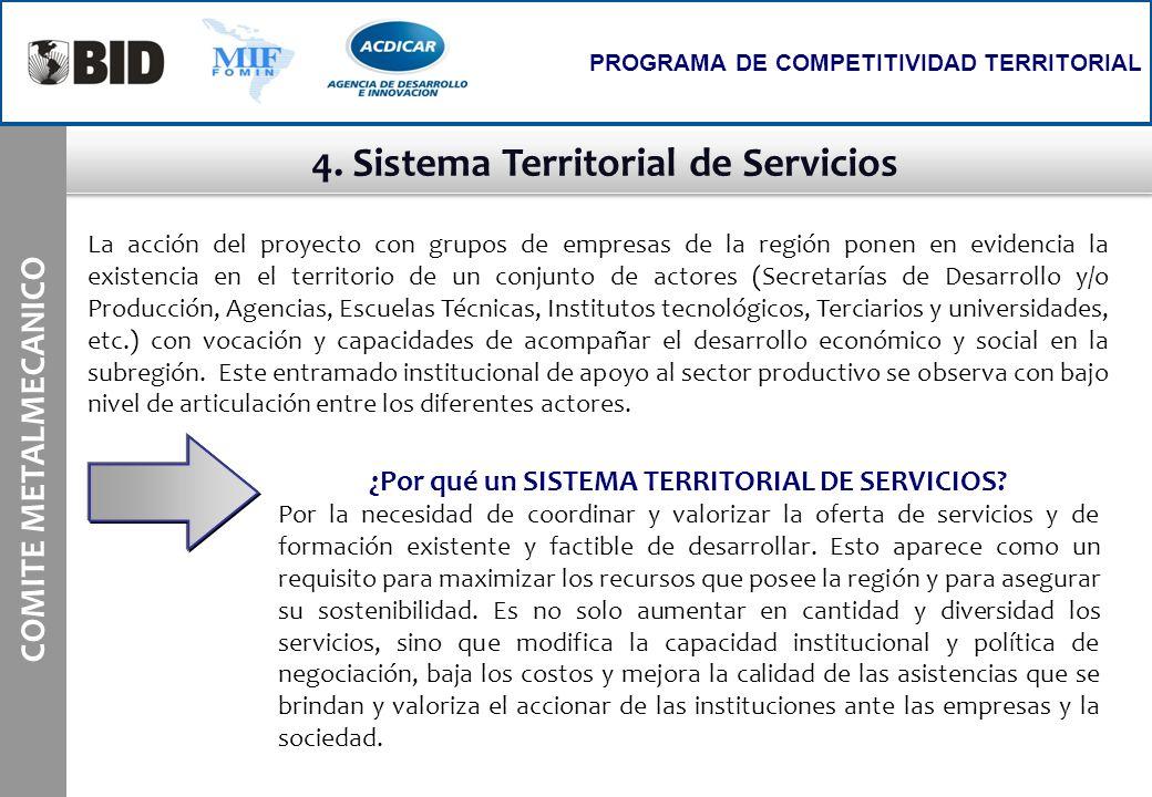 4. Sistema Territorial de Servicios COMITE METALMECANICO PROGRAMA DE COMPETITIVIDAD TERRITORIAL La acción del proyecto con grupos de empresas de la re