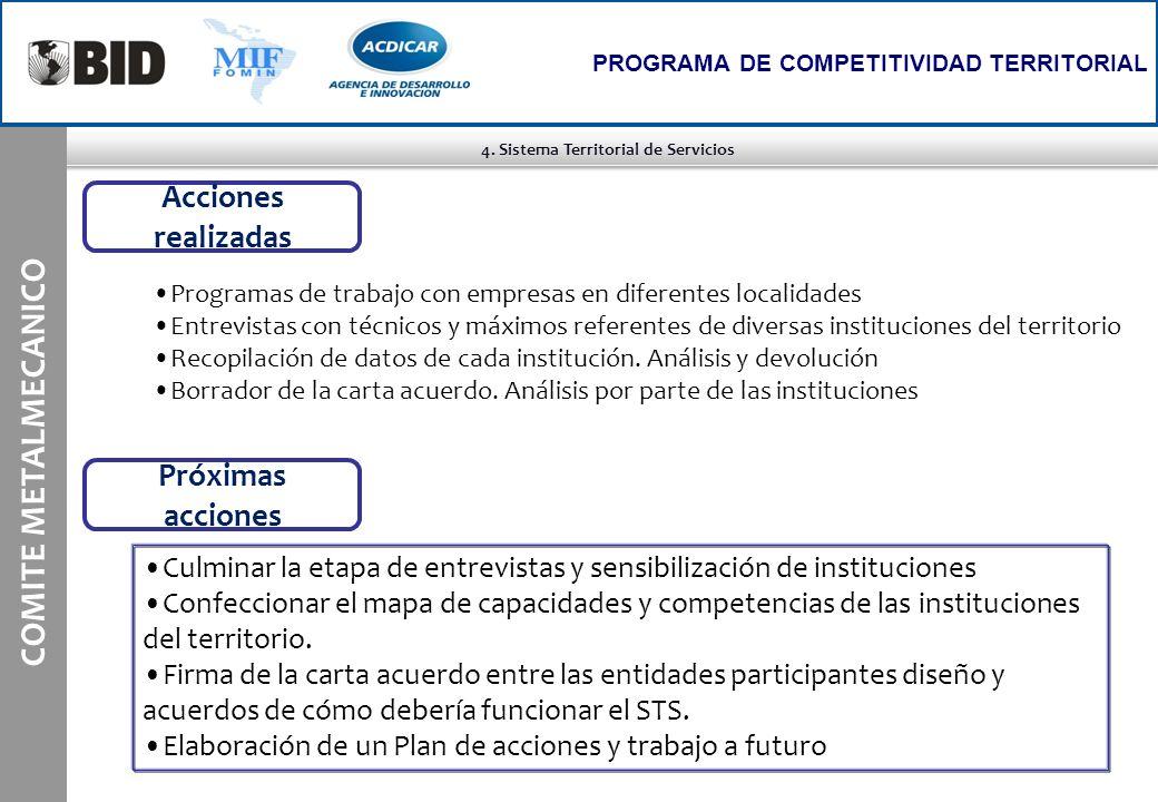 4. Sistema Territorial de Servicios COMITE METALMECANICO PROGRAMA DE COMPETITIVIDAD TERRITORIAL Programas de trabajo con empresas en diferentes locali