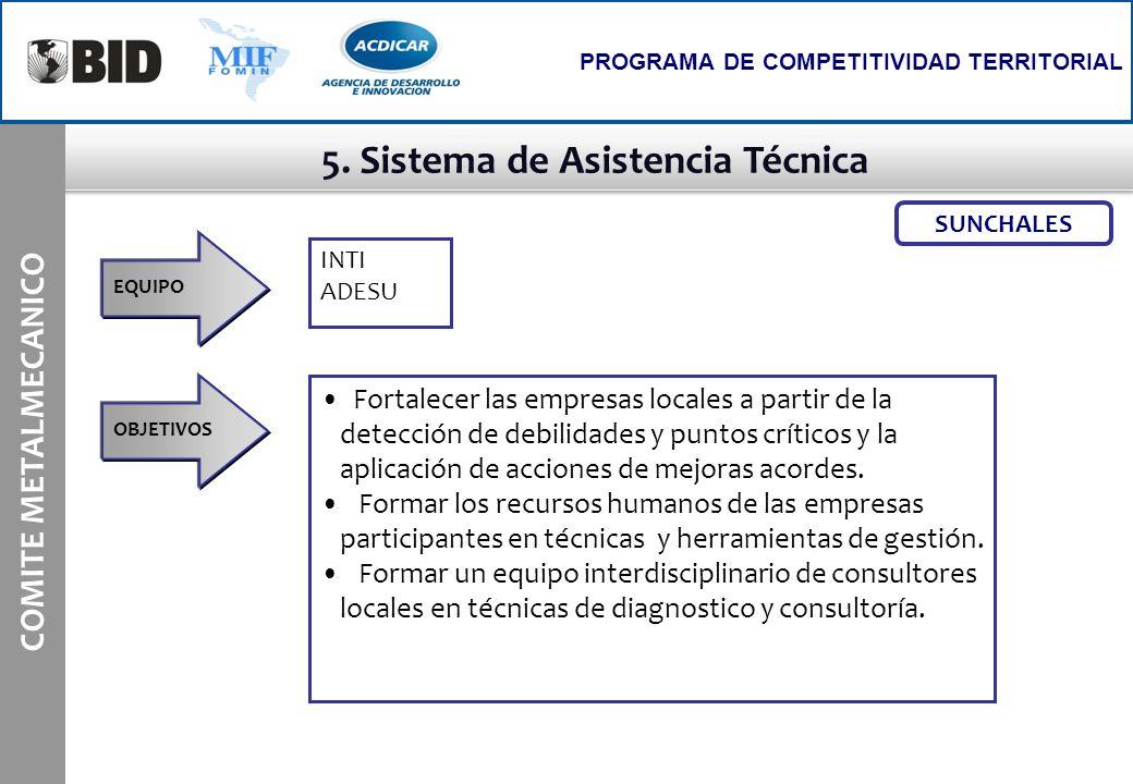 5. Sistema de Asistencia Técnica COMITE METALMECANICO PROGRAMA DE COMPETITIVIDAD TERRITORIAL INTI ADESU EQUIPO Fortalecer las empresas locales a parti