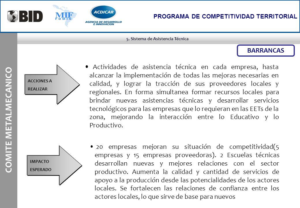 5. Sistema de Asistencia Técnica COMITE METALMECANICO PROGRAMA DE COMPETITIVIDAD TERRITORIAL BARRANCAS 20 empresas mejoran su situación de competitivi