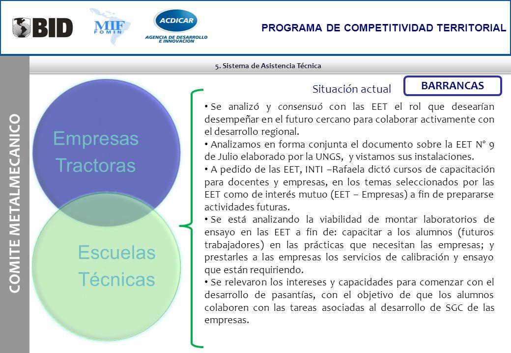 5. Sistema de Asistencia Técnica COMITE METALMECANICO PROGRAMA DE COMPETITIVIDAD TERRITORIAL BARRANCAS Empresas Tractoras Escuelas Técnicas Se analizó
