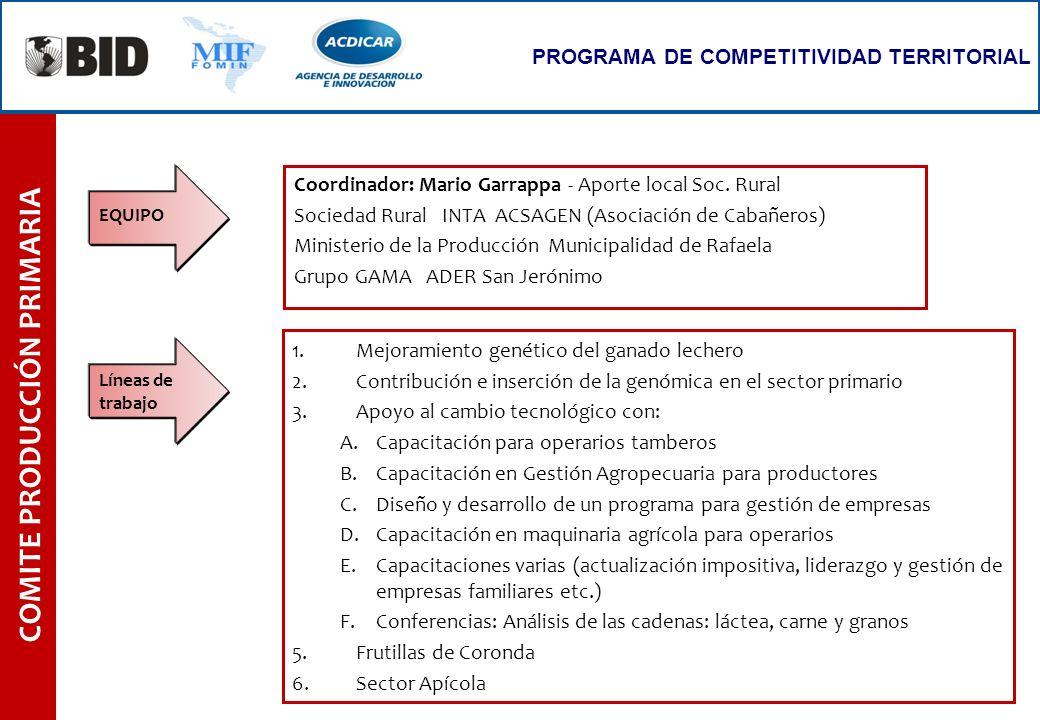 COMITE PRODUCCIÓN PRIMARIA PROGRAMA DE COMPETITIVIDAD TERRITORIAL Coordinador: Mario Garrappa - Aporte local Soc. Rural Sociedad Rural INTA ACSAGEN (A
