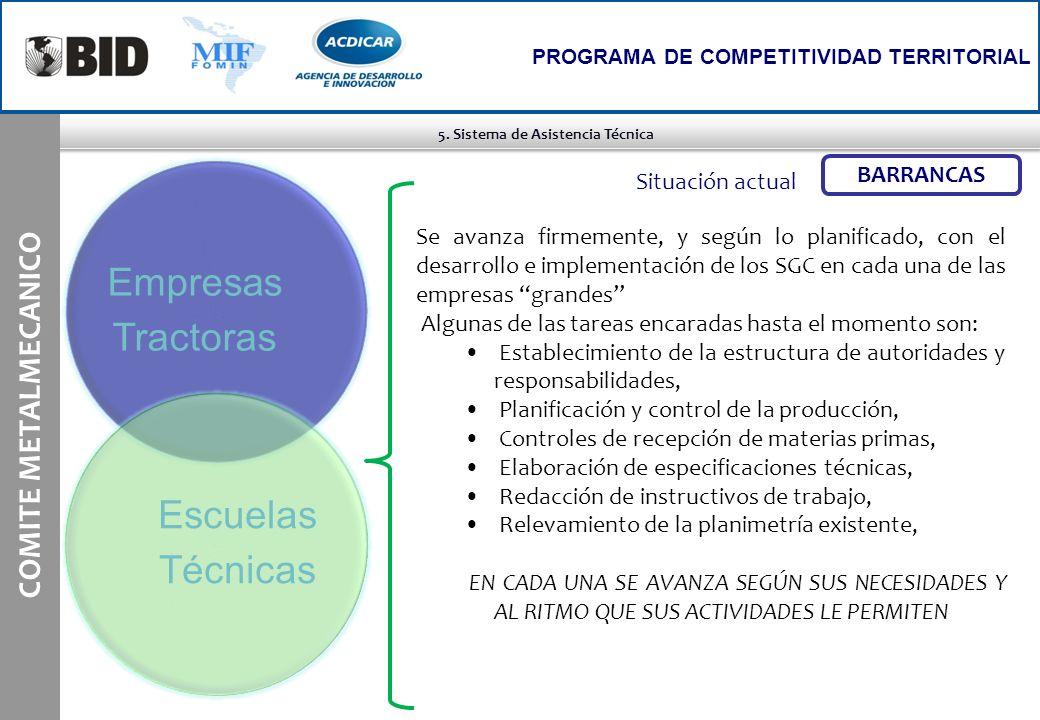 5. Sistema de Asistencia Técnica COMITE METALMECANICO PROGRAMA DE COMPETITIVIDAD TERRITORIAL BARRANCAS Empresas Tractoras Escuelas Técnicas Se avanza