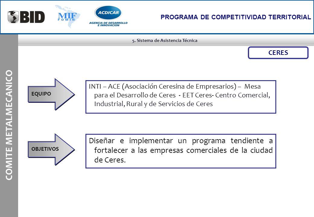 5. Sistema de Asistencia Técnica COMITE METALMECANICO PROGRAMA DE COMPETITIVIDAD TERRITORIAL INTI – ACE (Asociación Ceresina de Empresarios) – Mesa pa