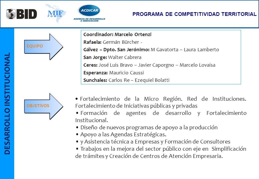 DESARROLLO INSTITUCIONAL PROGRAMA DE COMPETITIVIDAD TERRITORIAL Coordinador: Marcelo Ortenzi Rafaela: Germán Bürcher - Gálvez – Dpto.