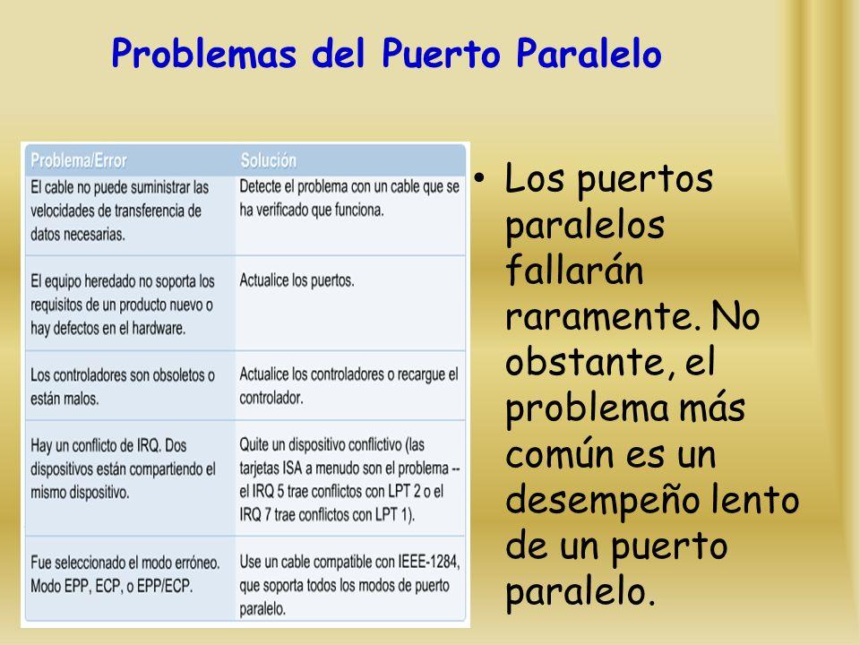 Problemas del Puerto Paralelo Los puertos paralelos fallarán raramente.