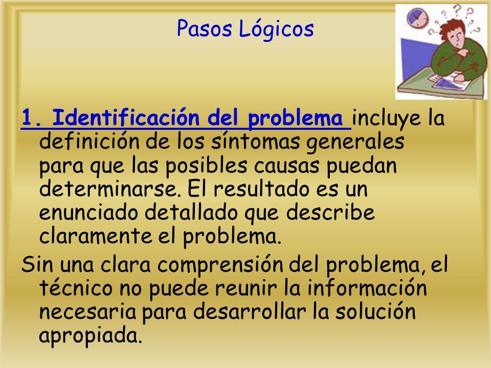 1. Identificación del problema incluye la definición de los síntomas generales para que las posibles causas puedan determinarse. El resultado es un en
