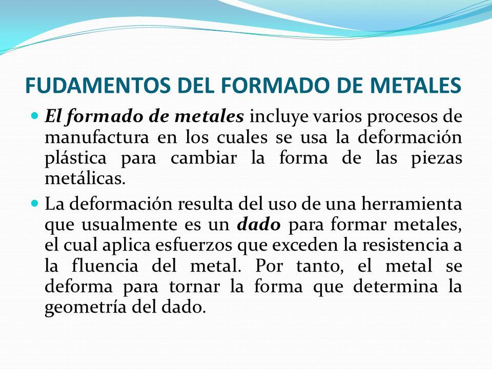 Trabajo del metal en caliente Un lingote metálico tiene un uso muy reducido hasta que le es dada una forma tal que pueda usarse en un proceso de manufactura.