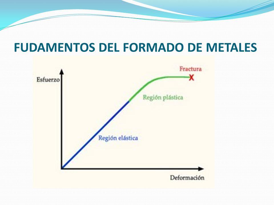 En general, se aplica el esfuerzo de compresión para deformar plásticamente el metal.