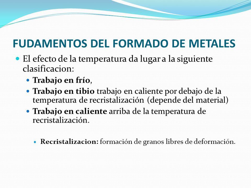FORJADO A pesar de que la forja es el método más antiguo de trabajar el metal (año 8000 a.C.), aún se sigue utilizando en la actualidad ya que asegura las mejores aracterísticas mecánicas de los materiales y la más alta calidad en cualquier tipo de producto.