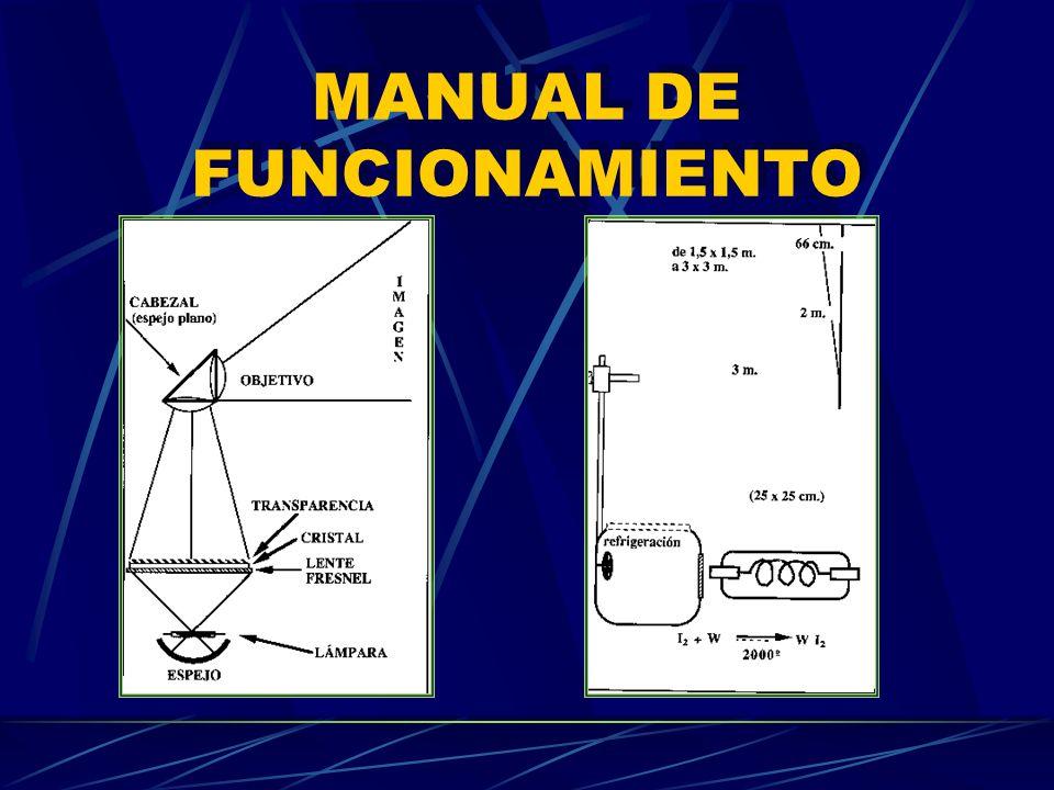 MANUAL DE FUNCIONAMIENTO