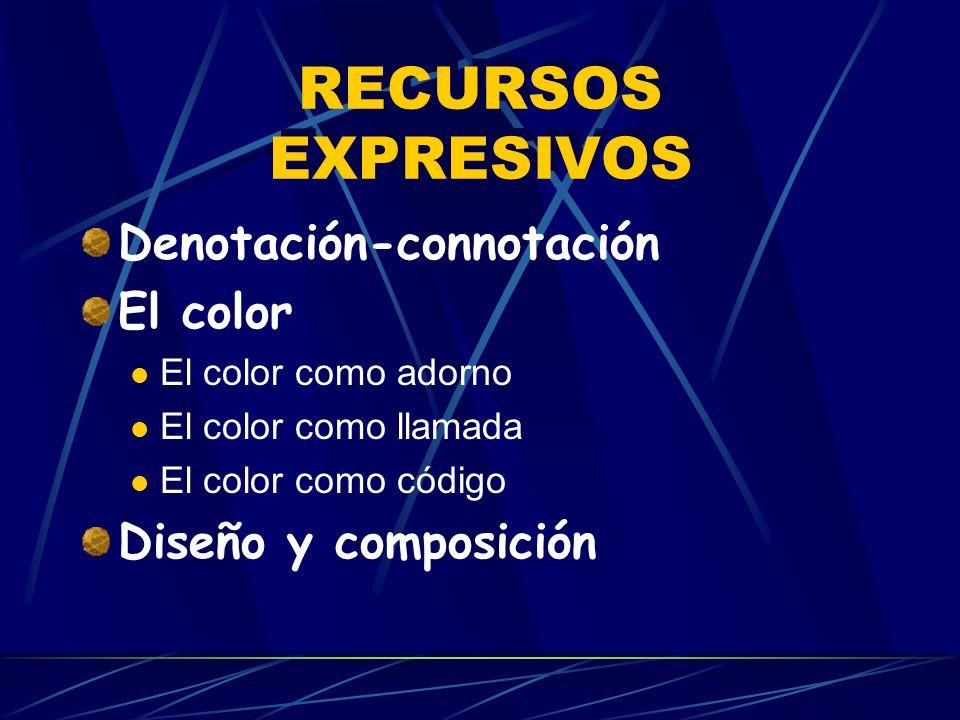 RECURSOS EXPRESIVOS Denotación-connotación El color El color como adorno El color como llamada El color como código Diseño y composición