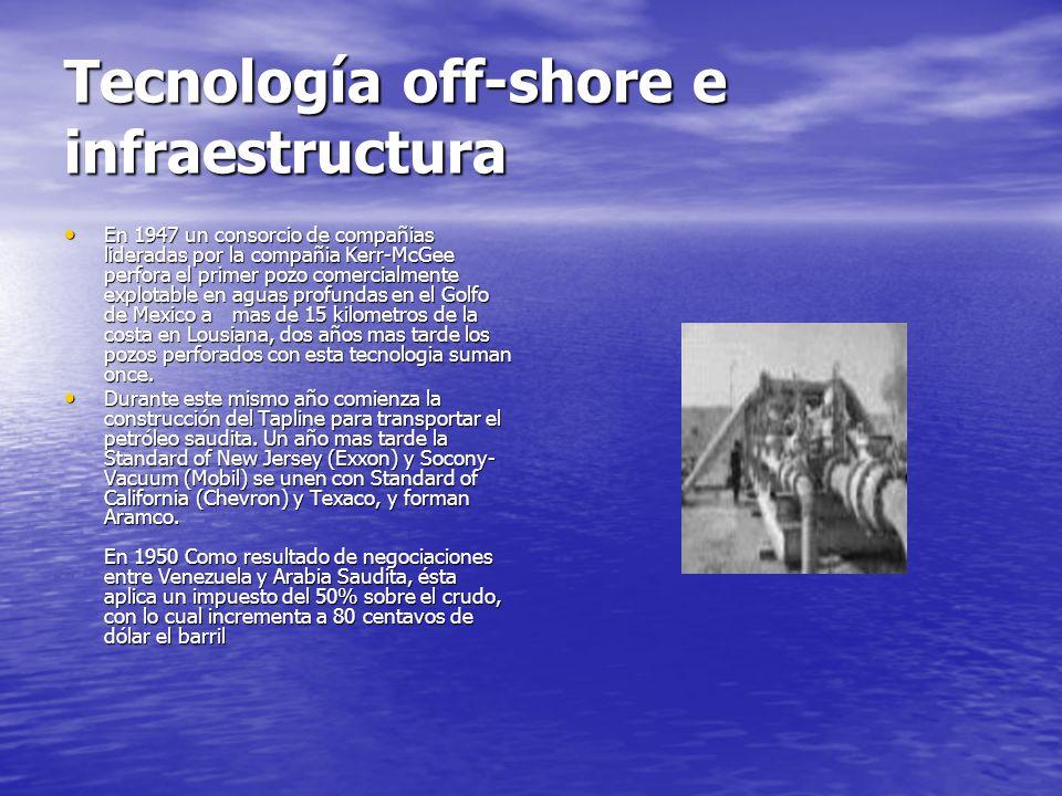 Tecnología off-shore e infraestructura En 1947 un consorcio de compañias lideradas por la compañia Kerr-McGee perfora el primer pozo comercialmente ex