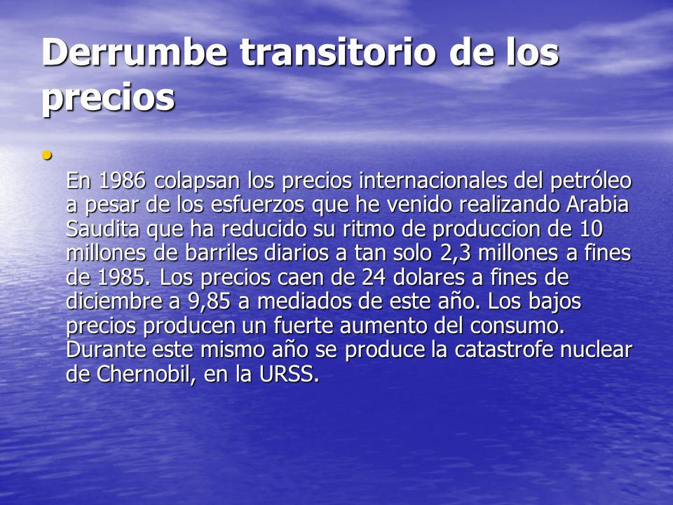 Derrumbe transitorio de los precios En 1986 colapsan los precios internacionales del petróleo a pesar de los esfuerzos que he venido realizando Arabia