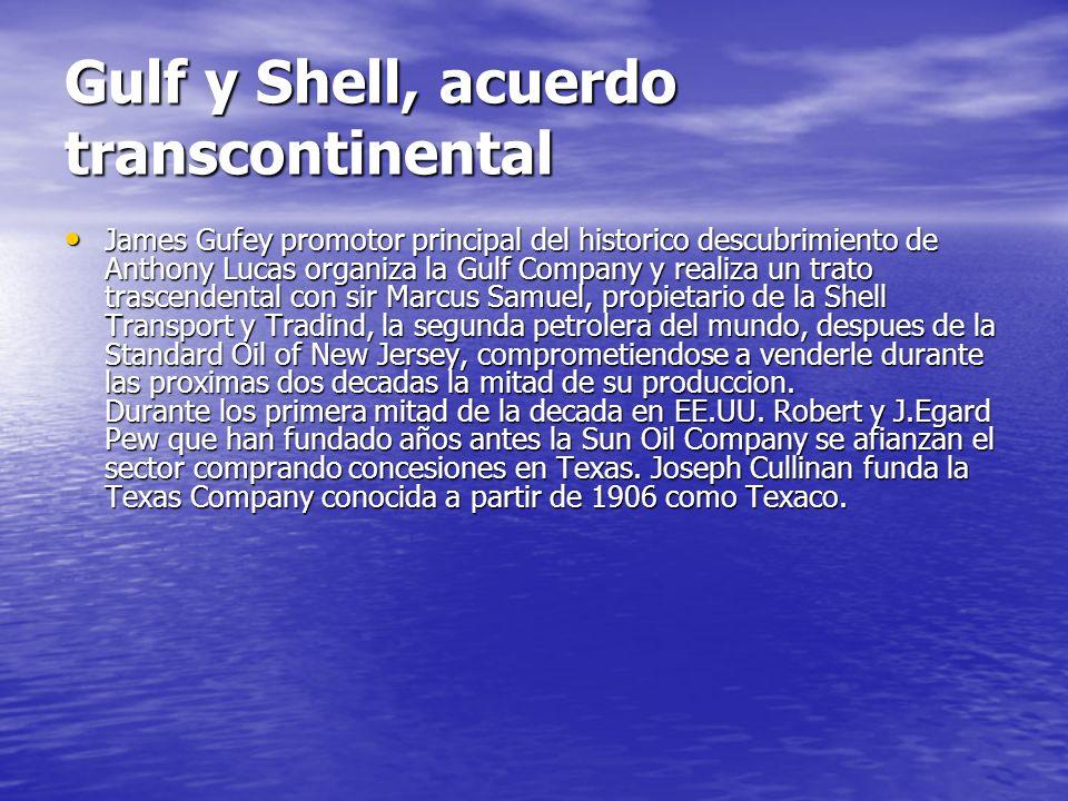 Gulf y Shell, acuerdo transcontinental James Gufey promotor principal del historico descubrimiento de Anthony Lucas organiza la Gulf Company y realiza