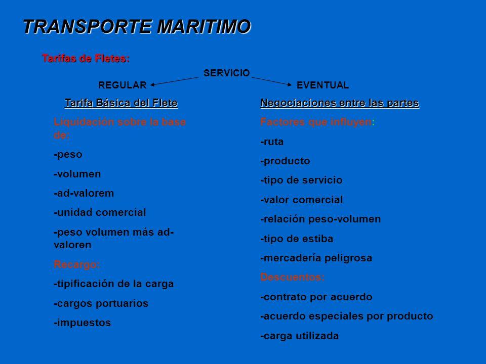 TRANSPORTE MARITIMO Tarifas de Fletes: SERVICIO REGULAREVENTUAL Tarifa Básica del Flete Liquidación sobre la base de: -peso -volumen -ad-valorem -unid