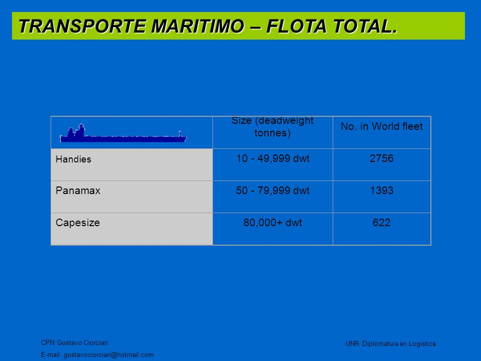 TRANSPORTE MARITIMO – FLOTA TOTAL. CPN Gustavo Ciorciari E-mail: gustavociorciari@hotmail.com UNR Diplomatura en Logistica Size (deadweight tonnes) No