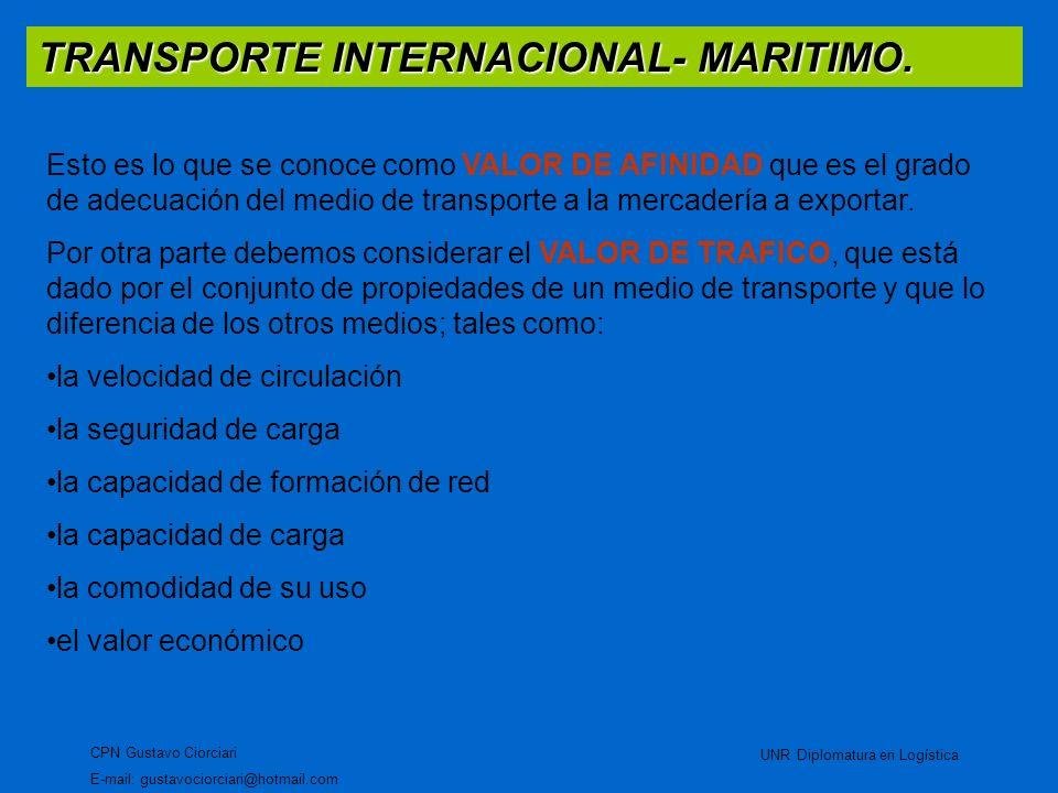 TRANSPORTE INTERNACIONAL- MARITIMO. CPN Gustavo Ciorciari E-mail: gustavociorciari@hotmail.com UNR Diplomatura en Logística Esto es lo que se conoce c