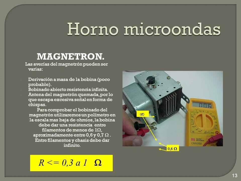 MAGNETRON. Las averías del magnetrón pueden ser varias: - Derivación a masa de la bobina (poco probable). - Bobinado abierto resistencia infinita. - A