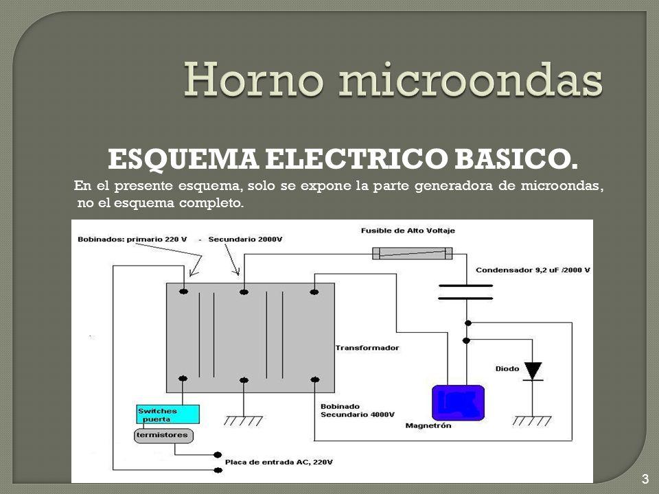 ESQUEMA ELECTRICO BASICO. En el presente esquema, solo se expone la parte generadora de microondas, no el esquema completo. 3