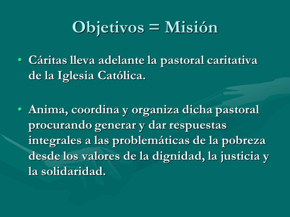 Objetivos = Misión Cáritas lleva adelante la pastoral caritativa de la Iglesia Católica.Cáritas lleva adelante la pastoral caritativa de la Iglesia Ca