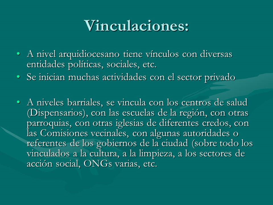 Vinculaciones: A nivel arquidiocesano tiene vínculos con diversas entidades políticas, sociales, etc.A nivel arquidiocesano tiene vínculos con diversa