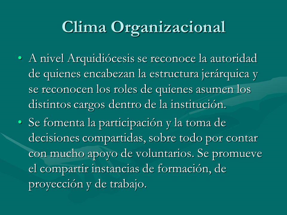 Clima Organizacional A nivel Arquidiócesis se reconoce la autoridad de quienes encabezan la estructura jerárquica y se reconocen los roles de quienes