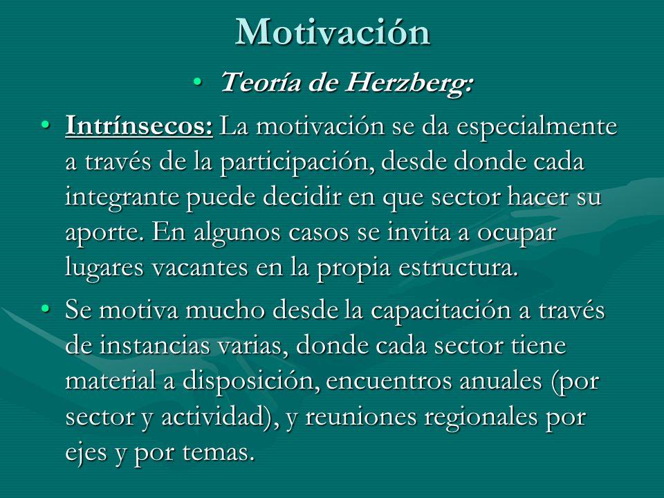 Motivación Teoría de Herzberg:Teoría de Herzberg: Intrínsecos: La motivación se da especialmente a través de la participación, desde donde cada integr
