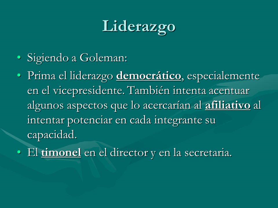 Liderazgo Sigiendo a Goleman:Sigiendo a Goleman: Prima el liderazgo democrático, especialemente en el vicepresidente. También intenta acentuar algunos