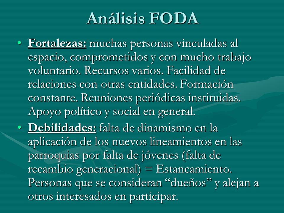 Análisis FODA Fortalezas: muchas personas vinculadas al espacio, comprometidos y con mucho trabajo voluntario. Recursos varios. Facilidad de relacione