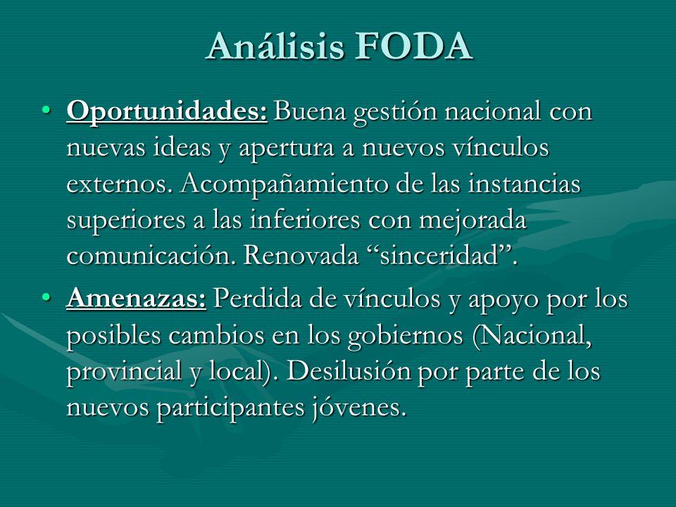 Análisis FODA Oportunidades: Buena gestión nacional con nuevas ideas y apertura a nuevos vínculos externos. Acompañamiento de las instancias superiore