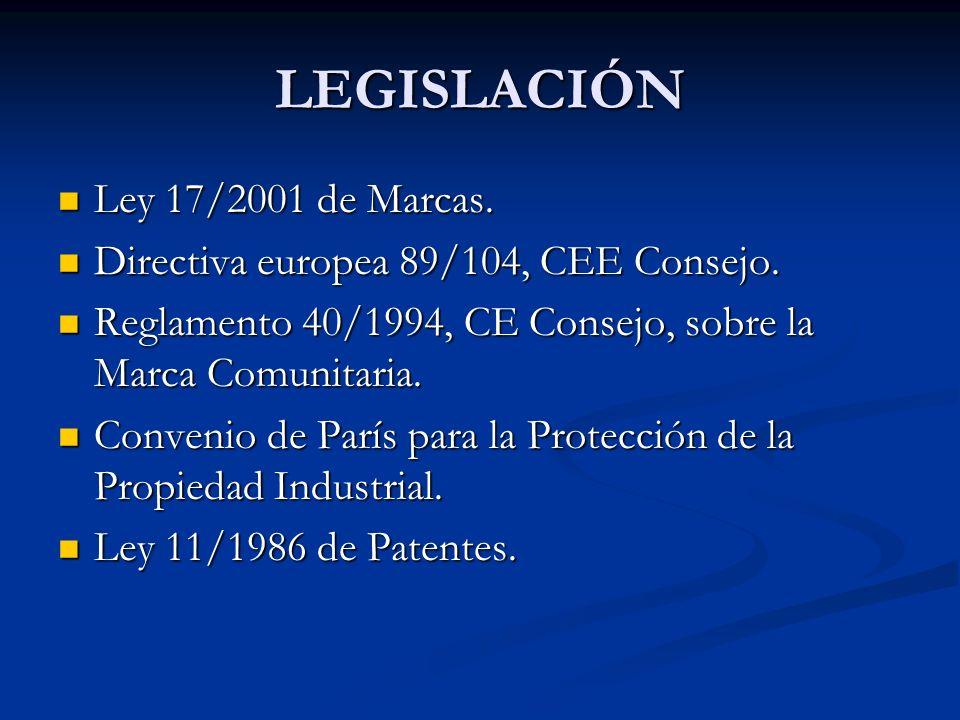 LEGISLACIÓN Ley 17/2001 de Marcas. Directiva europea 89/104, CEE Consejo. Reglamento 40/1994, CE Consejo, sobre la Marca Comunitaria. Convenio de Parí
