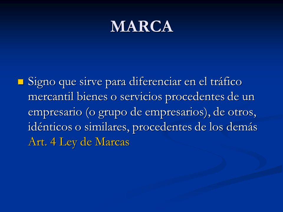 MARCA Signo que sirve para diferenciar en el tráfico mercantil bienes o servicios procedentes de un empresario (o grupo de empresarios), de otros, idé