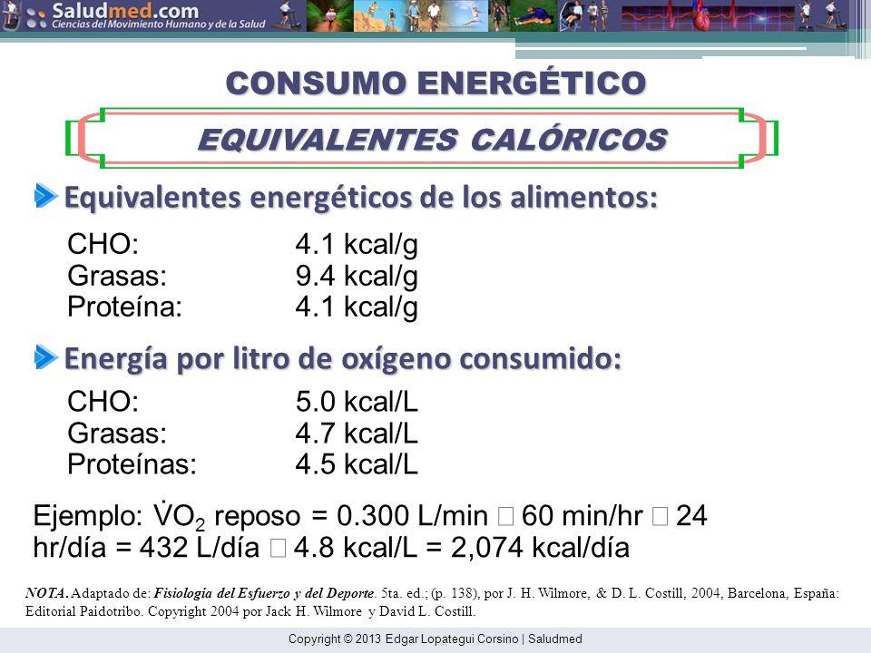 Copyright © 2013 Edgar Lopategui Corsino | Saludmed LÍQUIDOS Y ELECTROLÍTOS: * EL AGUA * Compartimientos de Agua en el Cuerpo Compartimientos de Agua