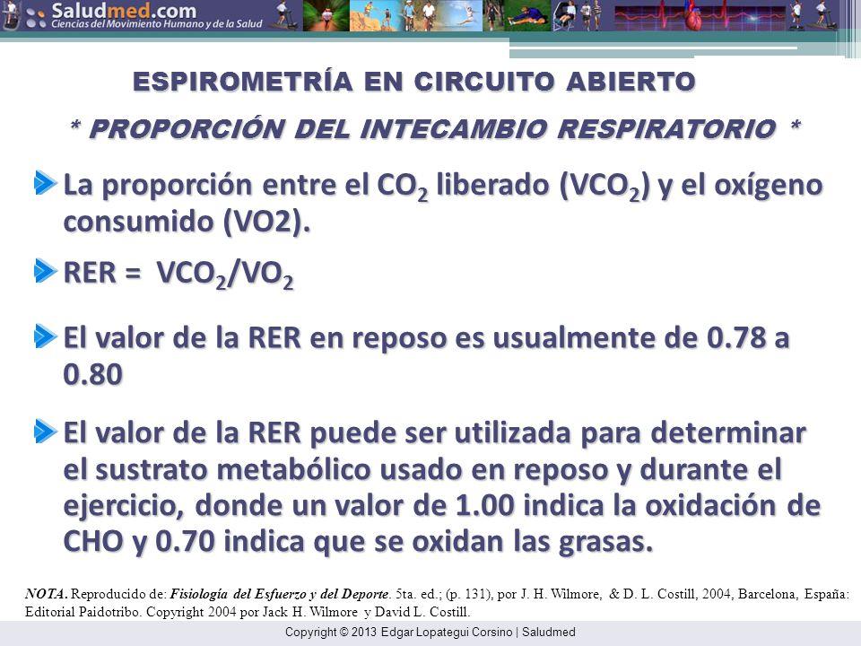 Copyright © 2013 Edgar Lopategui Corsino | Saludmed BIOENERGÉTICA: CONCEPTOS BÁSICOS La energía en el sistema biológico se mide en calorías (cal). 1 c
