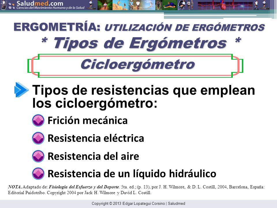 Copyright © 2013 Edgar Lopategui Corsino | Saludmed CALORIMETRÍA: INDIRECTA CONCEPTO: Tipos CONCEPTO: Tipos NOTA. Adaptado de: Fisiología del Esfuerzo