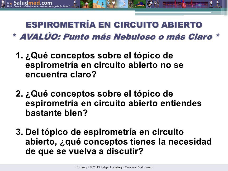 Copyright © 2013 Edgar Lopategui Corsino | Saludmed 1.Haga una lista de los conceptos que usted encuentra difícil de entender. 2.Discuta estos término