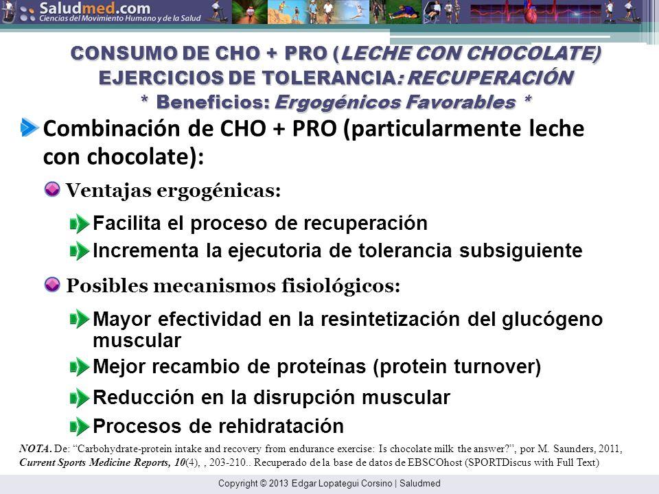 Copyright © 2013 Edgar Lopategui Corsino   Saludmed Ventajas ergogénicas: Facilita el proceso de recuperación NOTA.