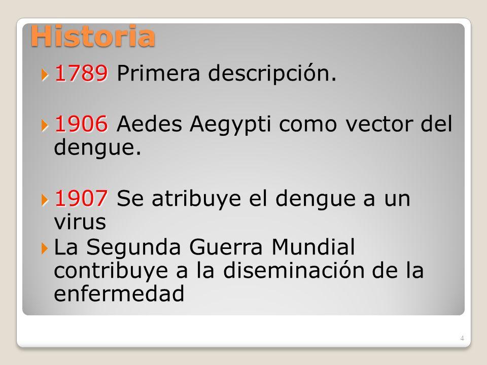 Historia 1789 1789 Primera descripción.1906 1906 Aedes Aegypti como vector del dengue.