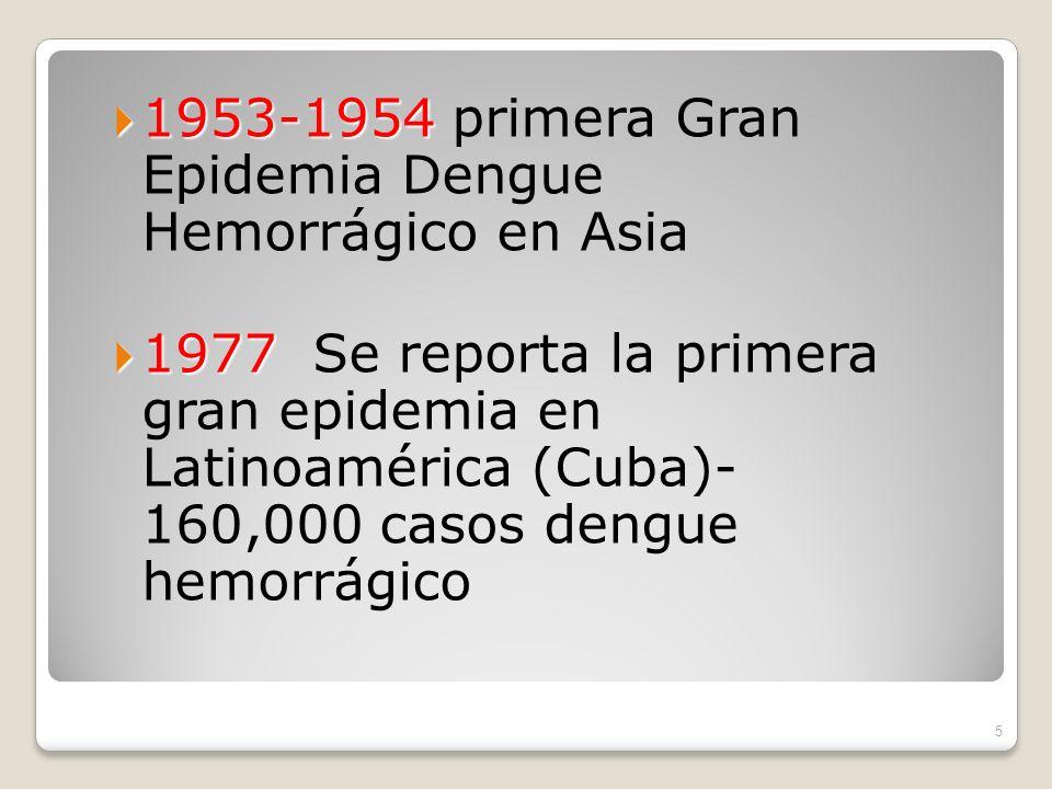 1953-1954 1953-1954 primera Gran Epidemia Dengue Hemorrágico en Asia 1977 1977 Se reporta la primera gran epidemia en Latinoamérica (Cuba)- 160,000 casos dengue hemorrágico 5