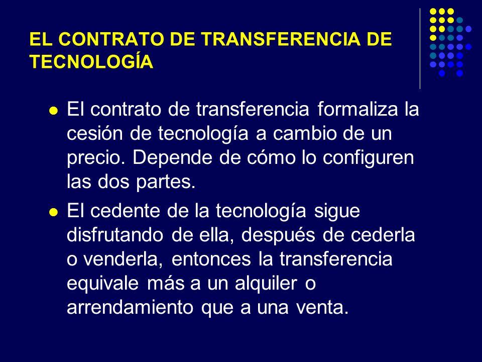 EL CONTRATO DE TRANSFERENCIA DE TECNOLOGÍA El contrato de transferencia formaliza la cesión de tecnología a cambio de un precio.