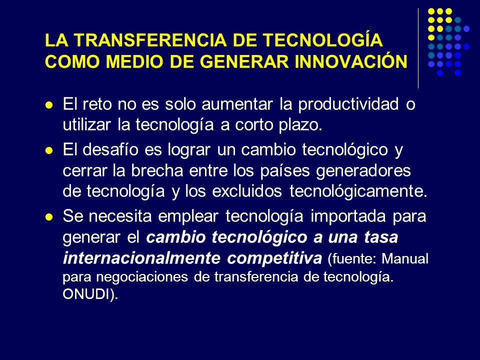 LA TRANSFERENCIA DE TECNOLOGÍA COMO MEDIO DE GENERAR INNOVACIÓN El reto no es solo aumentar la productividad o utilizar la tecnología a corto plazo.