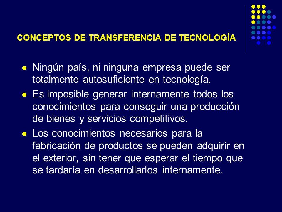 CONCEPTOS DE TRANSFERENCIA DE TECNOLOGÍA Ningún país, ni ninguna empresa puede ser totalmente autosuficiente en tecnología.