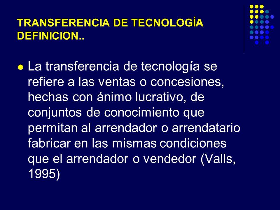 TRANSFERENCIA DE TECNOLOGÍA DEFINICION..