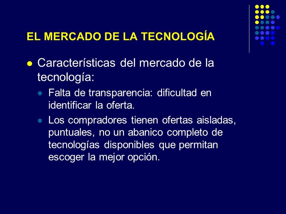 EL MERCADO DE LA TECNOLOGÍA Características del mercado de la tecnología: Falta de transparencia: dificultad en identificar la oferta.
