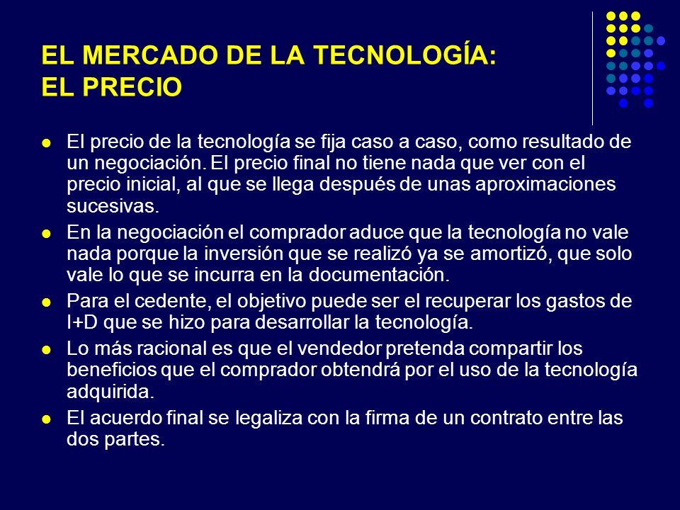 EL MERCADO DE LA TECNOLOGÍA: EL PRECIO El precio de la tecnología se fija caso a caso, como resultado de un negociación.